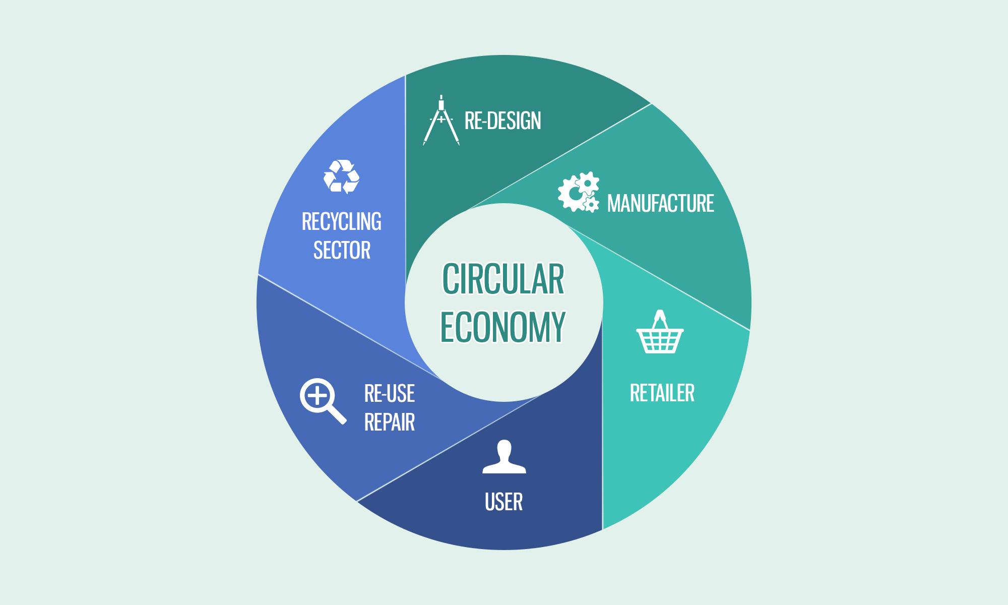 infografica-circular-economy